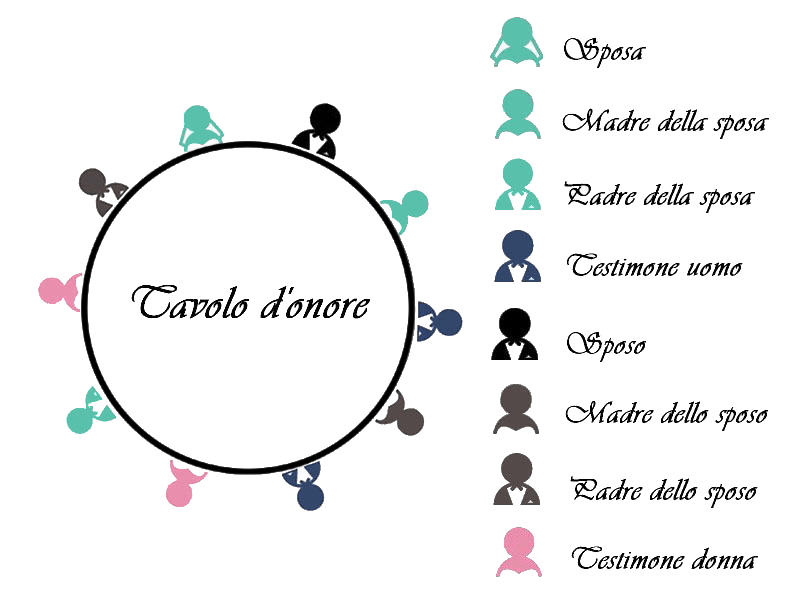 Tavolo d'onore